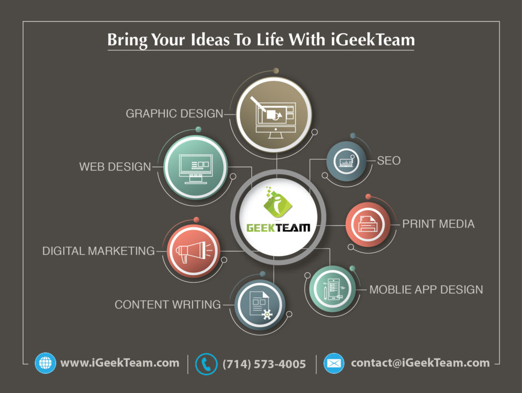iGeekTeam is Orange county's award-winning website design and creative design company with state-of-the art services in graphic design, web design and development, online marketing, interactive media design, content writing, and Search engine optimization. For best results call today at 949-529-1466.